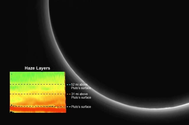 Pluto's-Haze