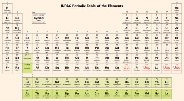 Periodic-Table-2016
