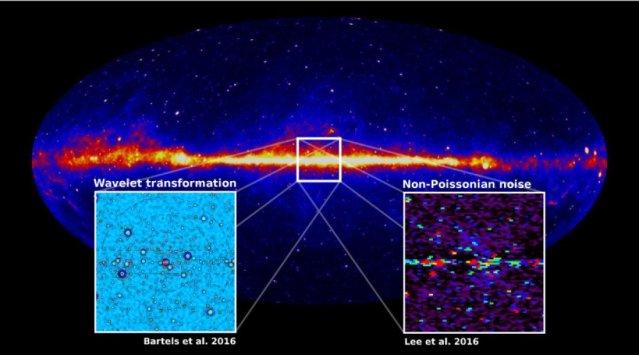 Fermi-gamma-rays